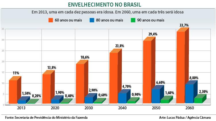 Imagem: camara.leg.br