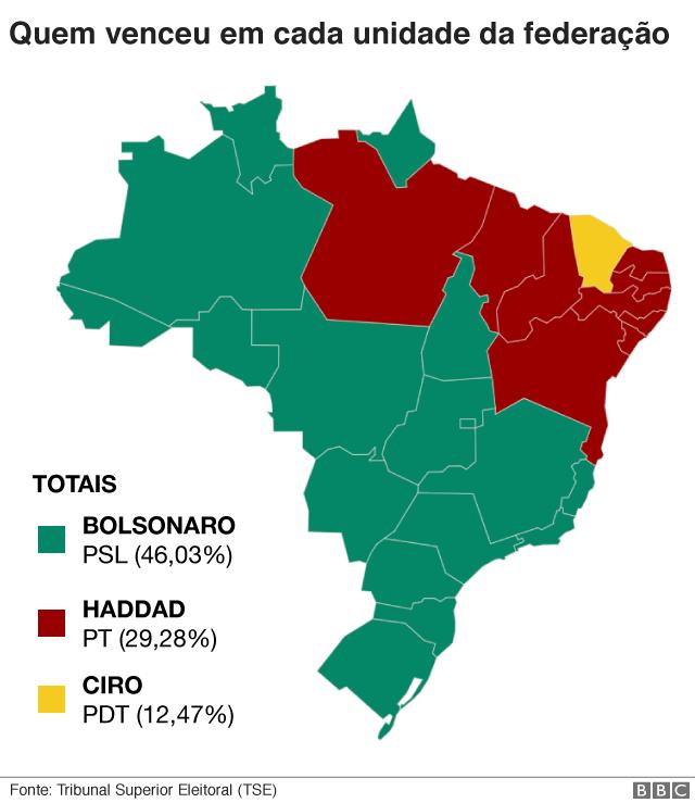 Gráfico: bbc.com
