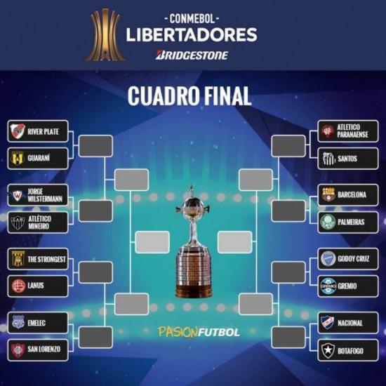 Libertadores 2017  análise e curiosidades do sorteio das oitavas fc364436f2f1d