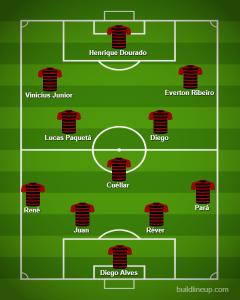 lineup (7)