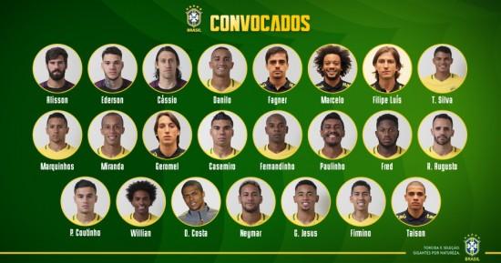 A lista dos 23 escolhidos por Tite para a Copa de 2018. Imagem: CBF