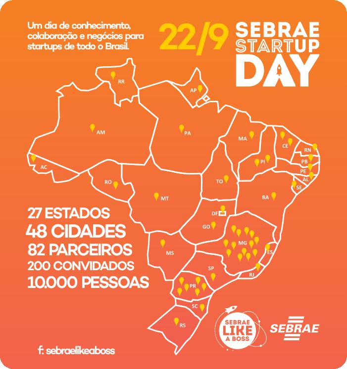 SEBRAE Startup Day 2016 empreendedorismo com qualidade técnica e atividades práticas