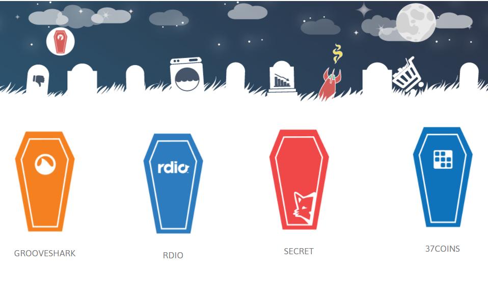 cemiterio-de-startups-elenca-os-projetos-mais-ambiciosos-que-nao-deram-certo