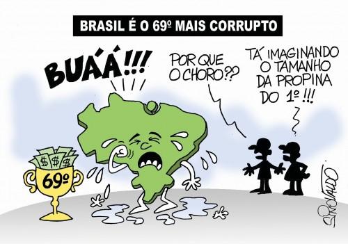 Charge disponível em: https://www.jornalvs.com.br/
