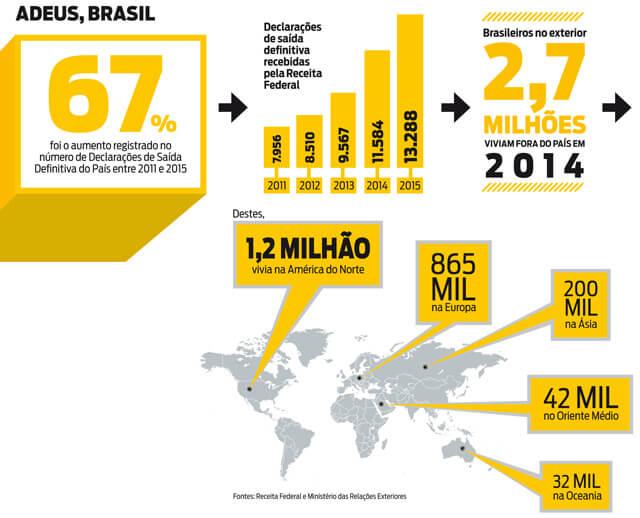 Imagem: istoe.com.br