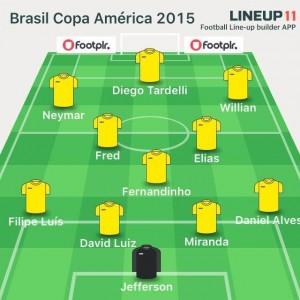 David Luiz era o único titular do 7 x 1 na estreia contra o Peru