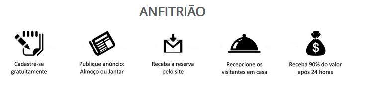 dinneer startup brasileira de restaurante em casa anfitriao